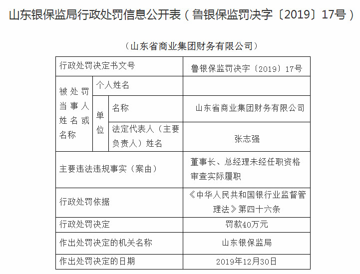 山东省商业集团财务有限公司存在董事长、总经理未经任职资格审查实际履职的违法行为罚款40万元