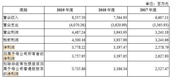 金融界带你了解广东顺德农商行股权过度分散