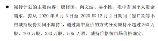 三一重工股票拟减持股份 预计合计减持不超过1798万股